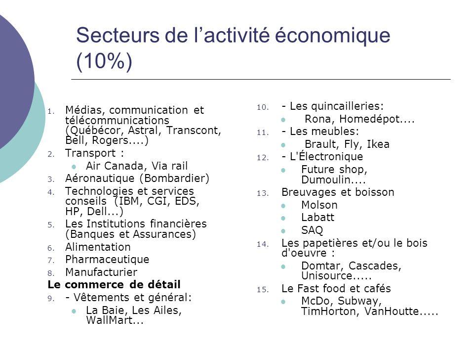 Secteurs de lactivité économique (10%) 1. Médias, communication et télécommunications (Québécor, Astral, Transcont, Bell, Rogers....) 2. Transport : A
