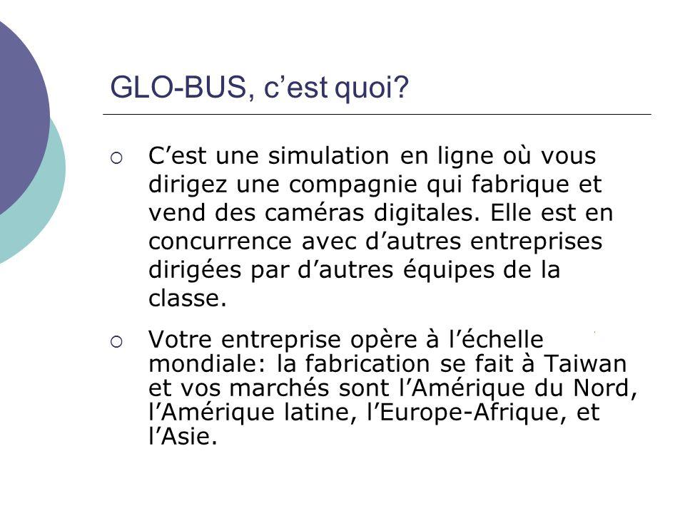 GLO-BUS, cest quoi? Cest une simulation en ligne où vous dirigez une compagnie qui fabrique et vend des caméras digitales. Elle est en concurrence ave