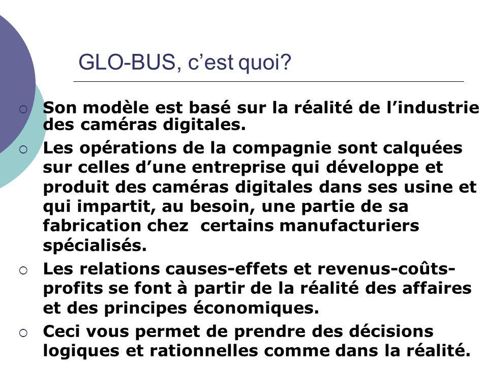 GLO-BUS, cest quoi? Son modèle est basé sur la réalité de lindustrie des caméras digitales. Les opérations de la compagnie sont calquées sur celles du
