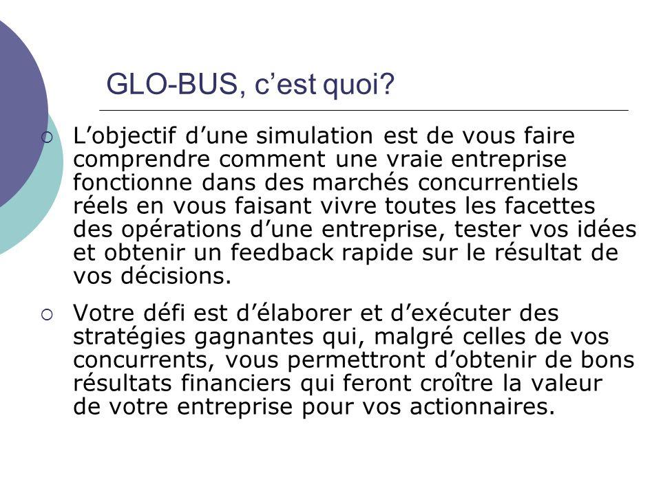 GLO-BUS, cest quoi? Lobjectif dune simulation est de vous faire comprendre comment une vraie entreprise fonctionne dans des marchés concurrentiels rée
