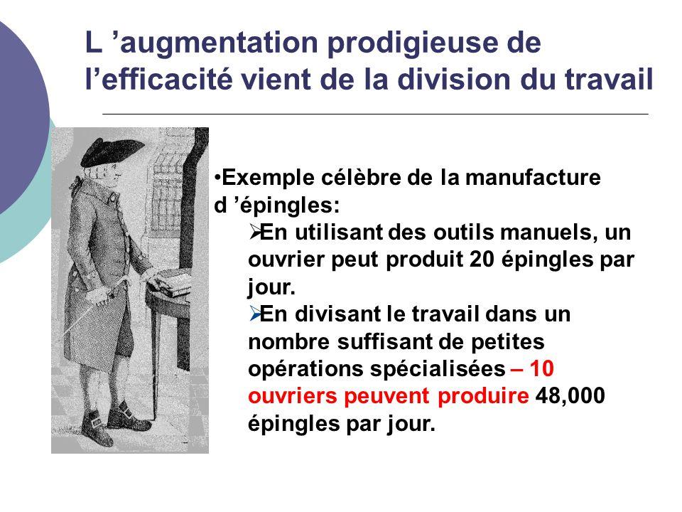 Exemple célèbre de la manufacture d épingles: En utilisant des outils manuels, un ouvrier peut produit 20 épingles par jour. En divisant le travail da
