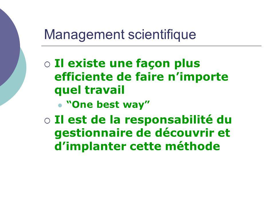 Management scientifique Il existe une façon plus efficiente de faire nimporte quel travail One best way Il est de la responsabilité du gestionnaire de découvrir et dimplanter cette méthode