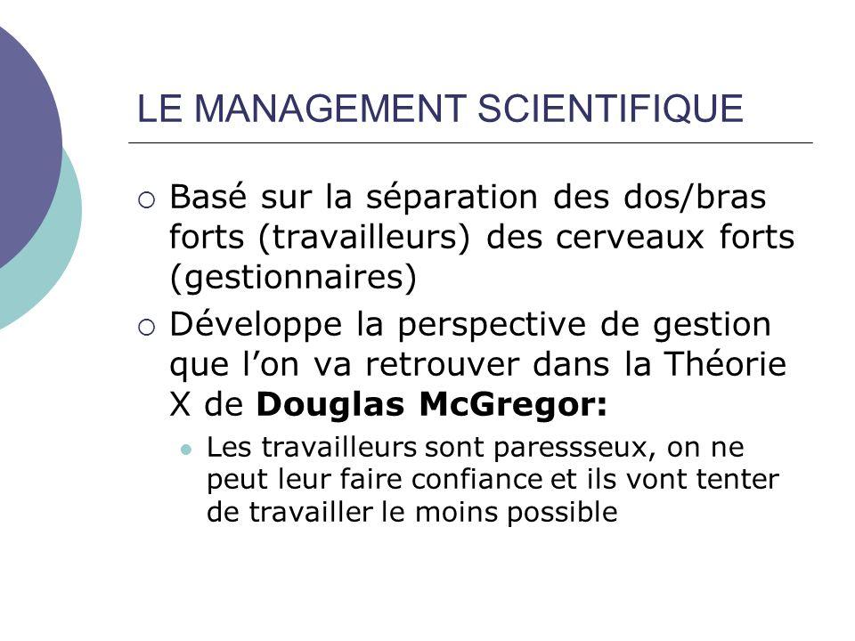 LE MANAGEMENT SCIENTIFIQUE Basé sur la séparation des dos/bras forts (travailleurs) des cerveaux forts (gestionnaires) Développe la perspective de ges