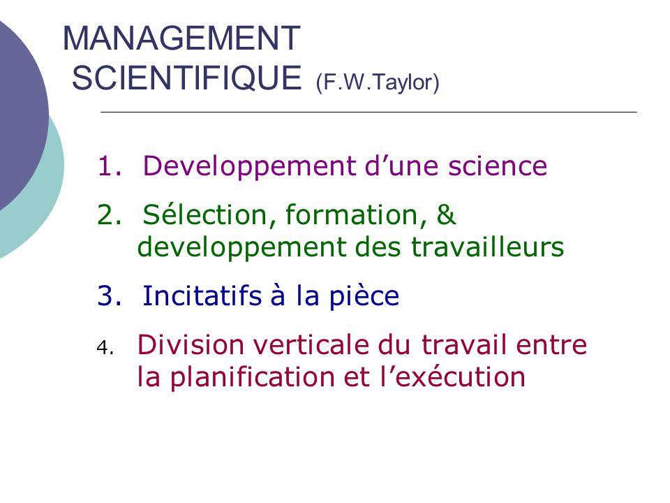 MANAGEMENT SCIENTIFIQUE (F.W.Taylor) 1. Developpement dune science 2. Sélection, formation, & developpement des travailleurs 3. Incitatifs à la pièce