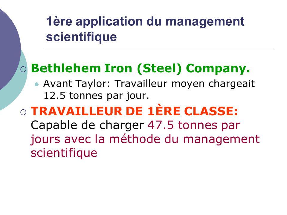 1ère application du management scientifique Bethlehem Iron (Steel) Company. Avant Taylor: Travailleur moyen chargeait 12.5 tonnes par jour. TRAVAILLEU