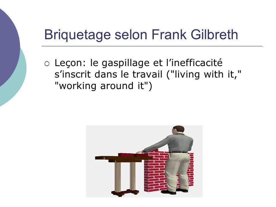 Briquetage selon Frank Gilbreth Leçon: le gaspillage et linefficacité sinscrit dans le travail ( living with it, working around it )