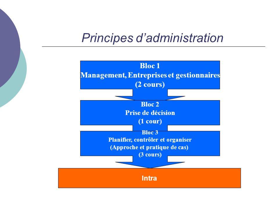 Principes dadministration Bloc 1 Management, Entreprises et gestionnaires (2 cours) Bloc 2 Prise de décision (1 cour) Bloc 3 Planifier, contrôler et organiser (Approche et pratique de cas) (3 cours) Intra