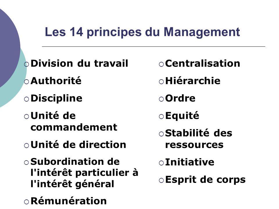 Les 14 principes du Management Division du travail Authorité Discipline Unité de commandement Unité de direction Subordination de l'intérêt particulie