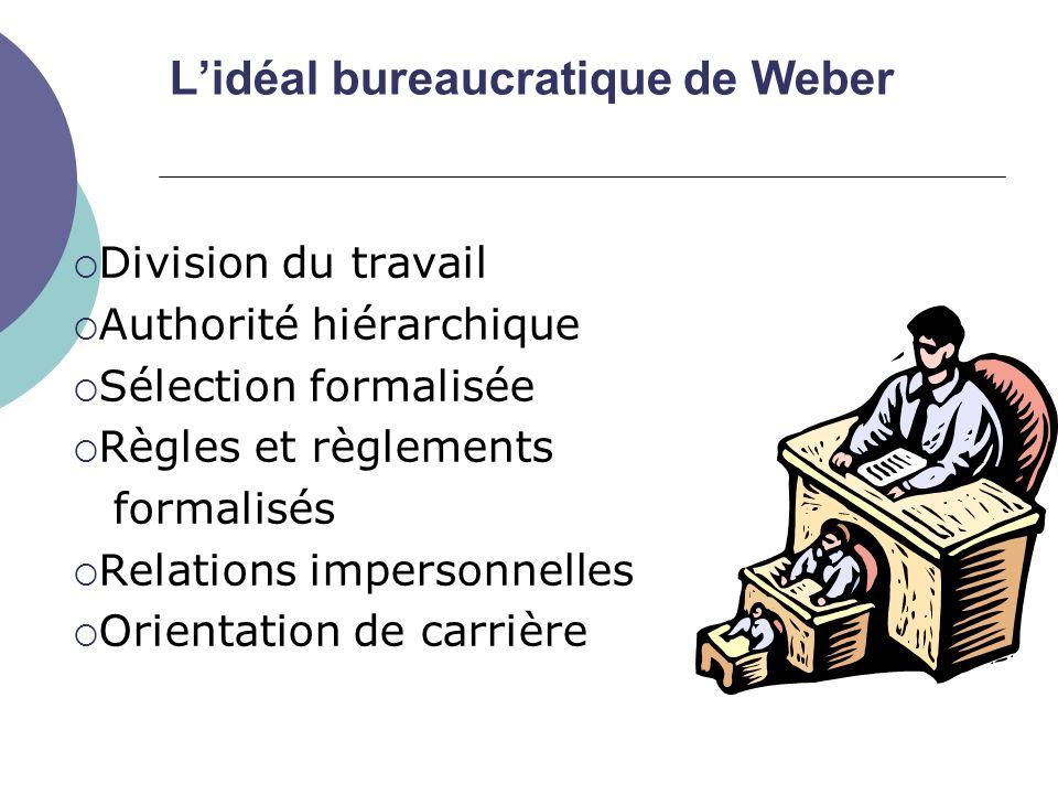 Lidéal bureaucratique de Weber Division du travail Authorité hiérarchique Sélection formalisée Règles et règlements formalisés Relations impersonnelle
