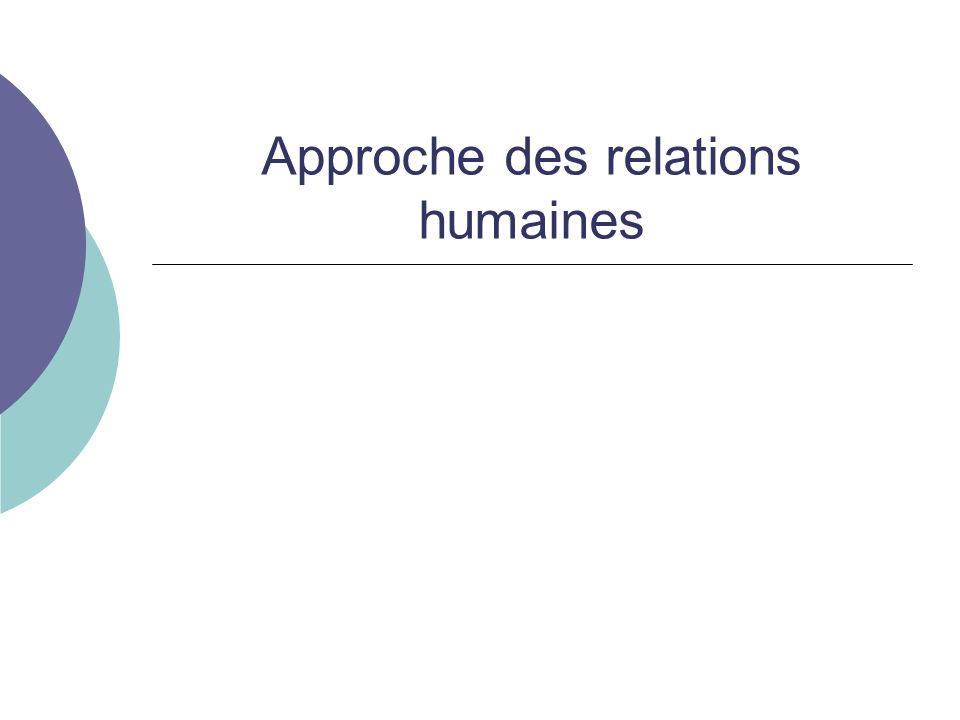 L approche des relations humaines (Mayo, McGregor) Les facteurs humains dans l organisation peuvent influencer la productivité. Participation des employés aux améliorations Travail déquipe Qualité de lenvironnement physique