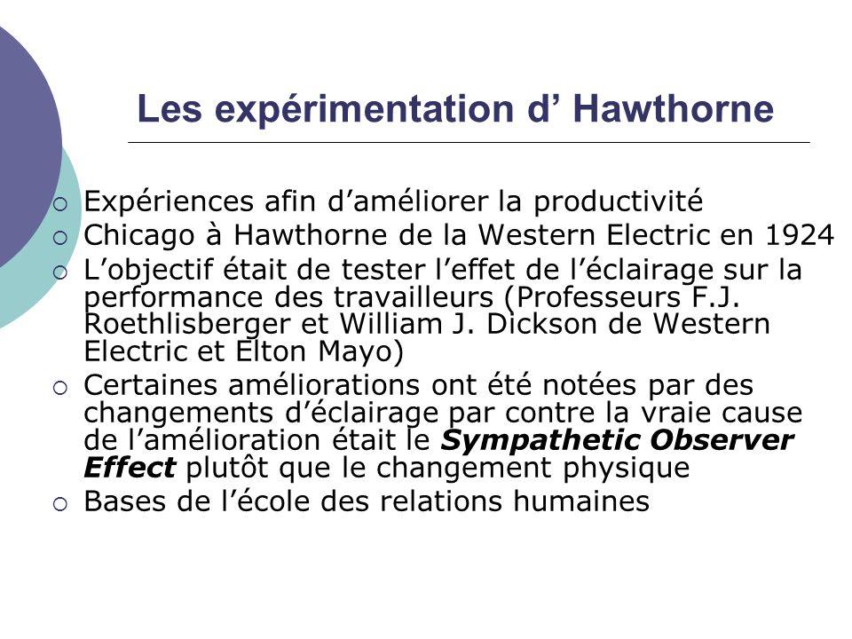 Les expérimentation d Hawthorne Expériences afin daméliorer la productivité Chicago à Hawthorne de la Western Electric en 1924 Lobjectif était de tester leffet de léclairage sur la performance des travailleurs (Professeurs F.J.