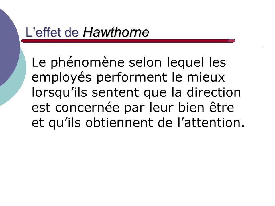 Leffet de Hawthorne Le phénomène selon lequel les employés performent le mieux lorsquils sentent que la direction est concernée par leur bien être et quils obtiennent de lattention.