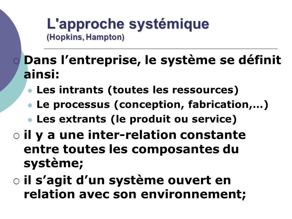L approche systémique (Hopkins, Hampton) Dans lentreprise, le système se définit ainsi: Les intrants (toutes les ressources) Le processus (conception, fabrication,…) Les extrants (le produit ou service) il y a une inter-relation constante entre toutes les composantes du système; il sagit dun système ouvert en relation avec son environnement;