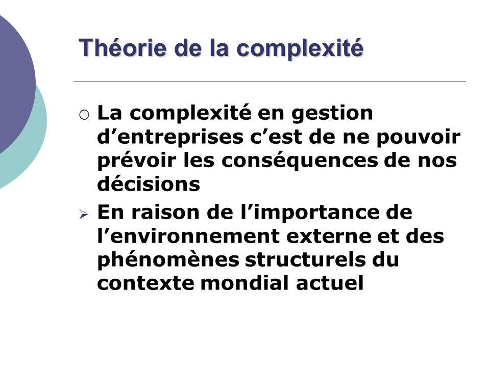 Théorie de la complexité La complexité en gestion dentreprises cest de ne pouvoir prévoir les conséquences de nos décisions En raison de limportance de lenvironnement externe et des phénomènes structurels du contexte mondial actuel