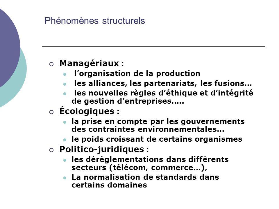 Phénomènes structurels Managériaux : lorganisation de la production les alliances, les partenariats, les fusions… les nouvelles règles déthique et dintégrité de gestion dentreprises…..