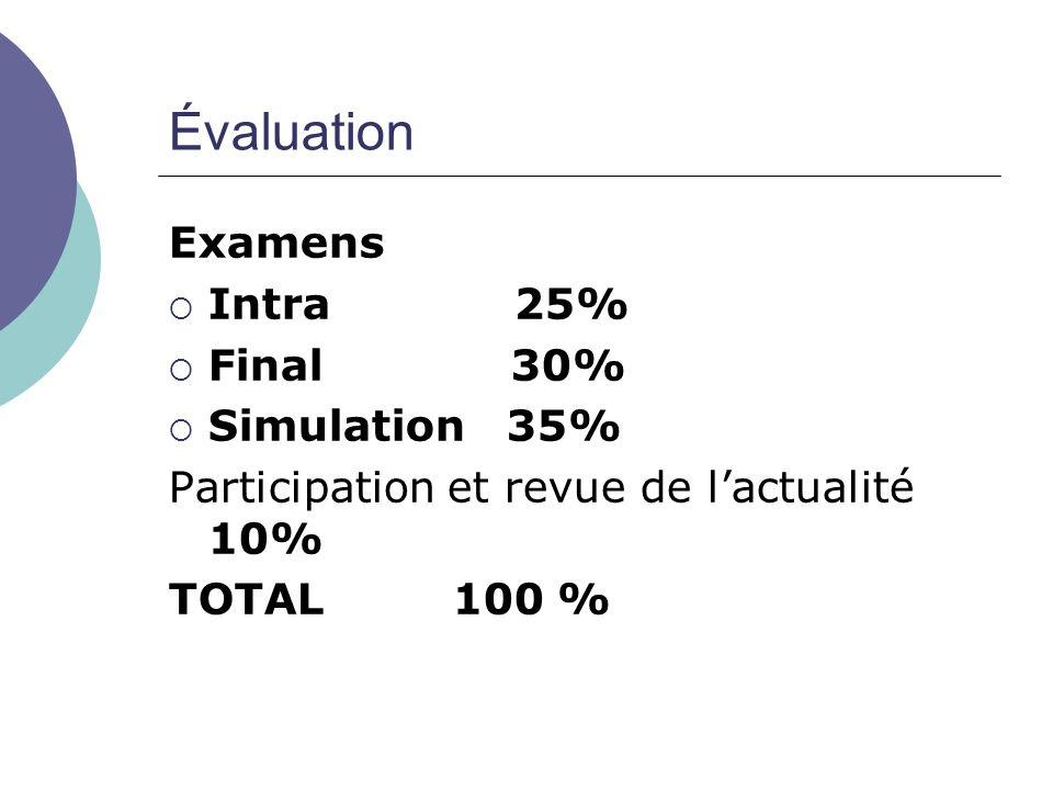 Évaluation Examens Intra 25% Final 30% Simulation 35% Participation et revue de lactualité 10% TOTAL 100 %