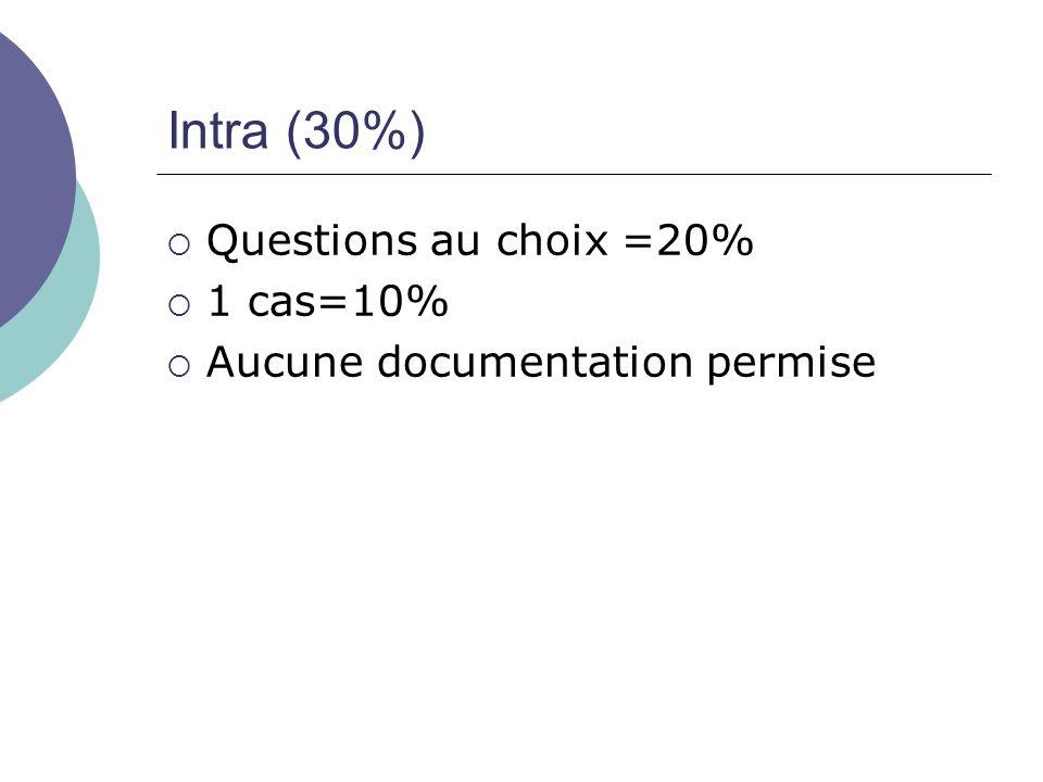 Intra (30%) Questions au choix =20% 1 cas=10% Aucune documentation permise