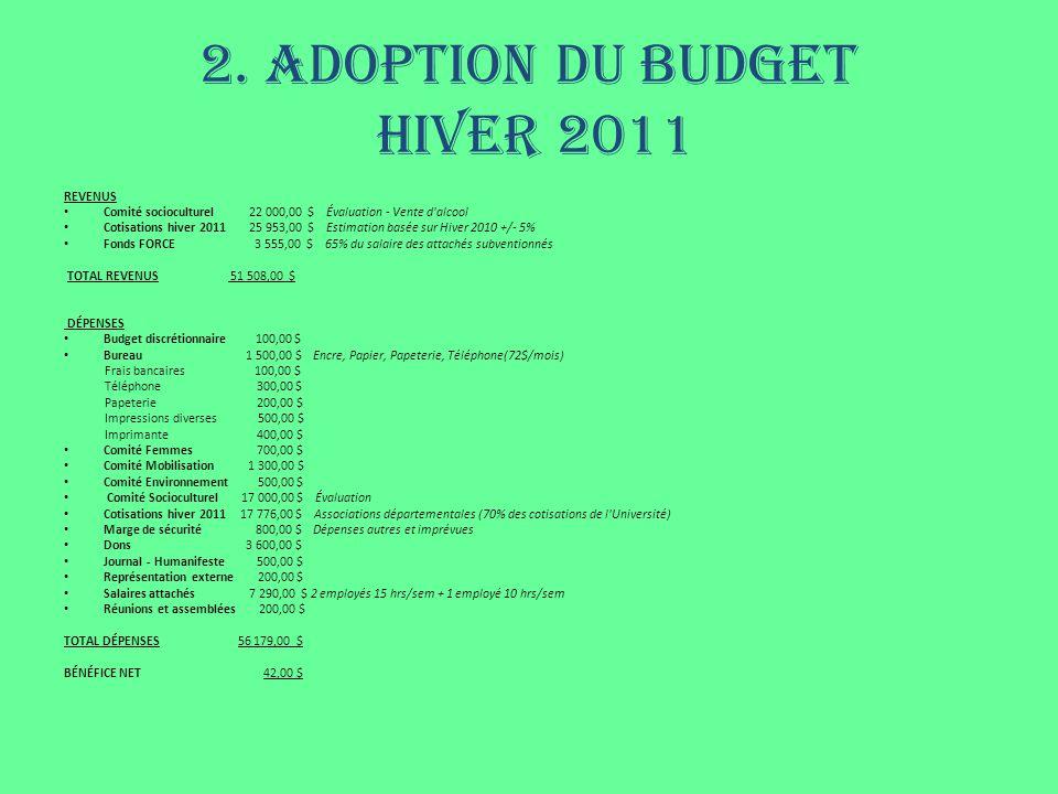 2. Adoption du budget Hiver 2011 REVENUS Comité socioculturel 22 000,00 $ Évaluation - Vente d'alcool Cotisations hiver 2011 25 953,00 $ Estimation ba