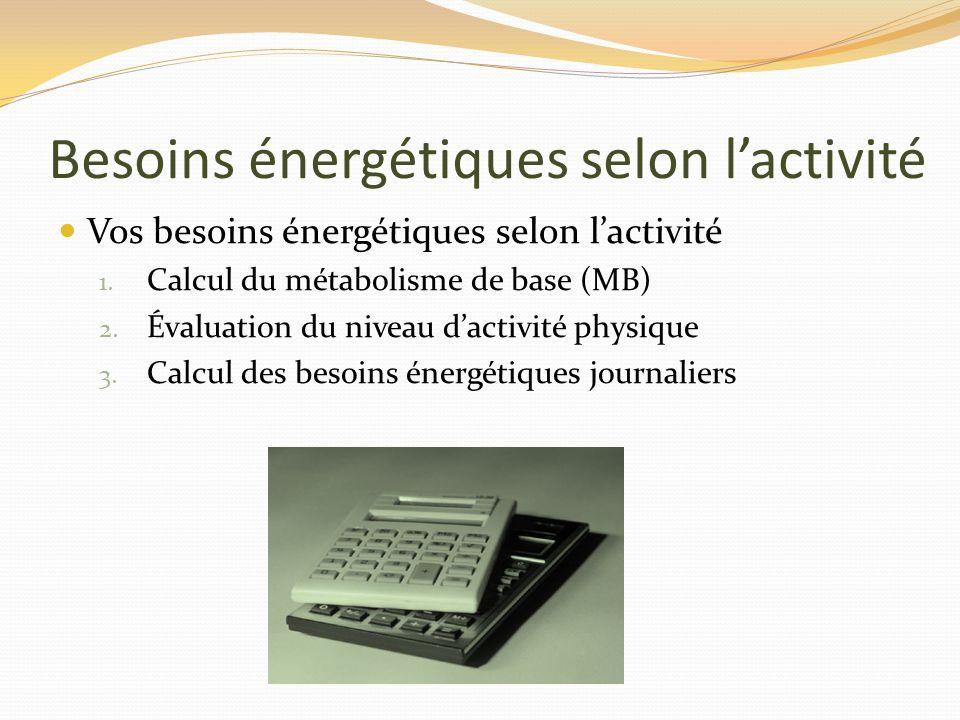 Besoins énergétiques selon lactivité Vos besoins énergétiques selon lactivité 1. Calcul du métabolisme de base (MB) 2. Évaluation du niveau dactivité
