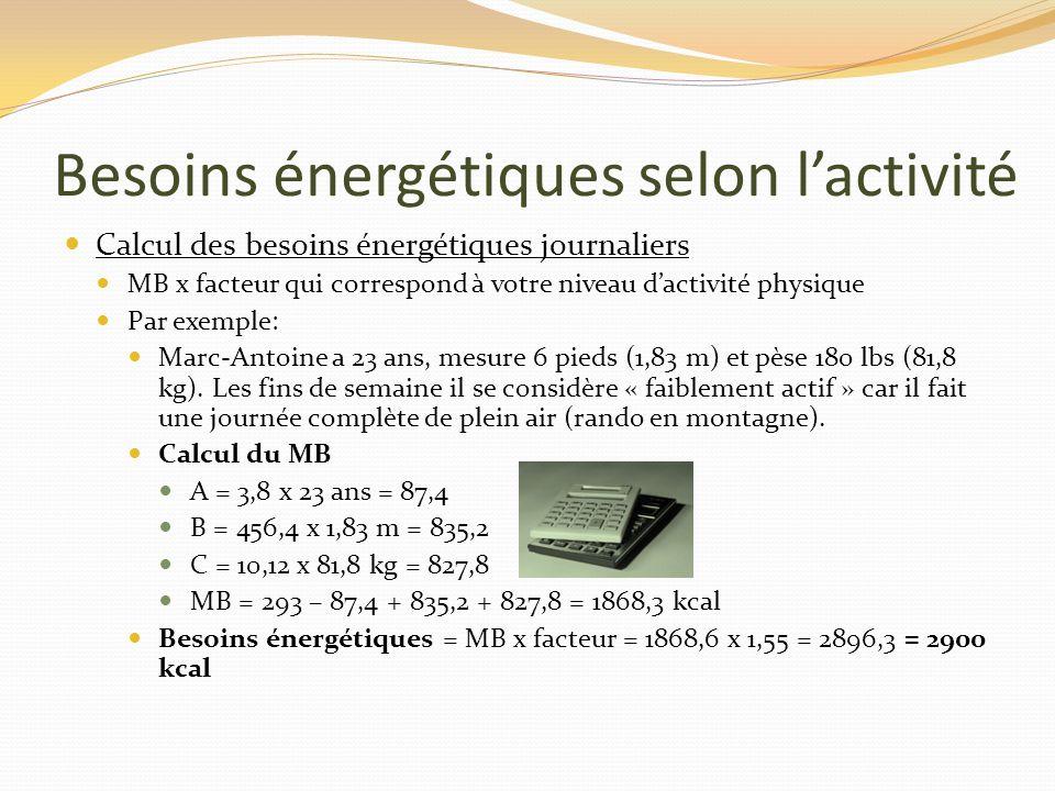 Besoins énergétiques selon lactivité Calcul des besoins énergétiques journaliers MB x facteur qui correspond à votre niveau dactivité physique Par exe