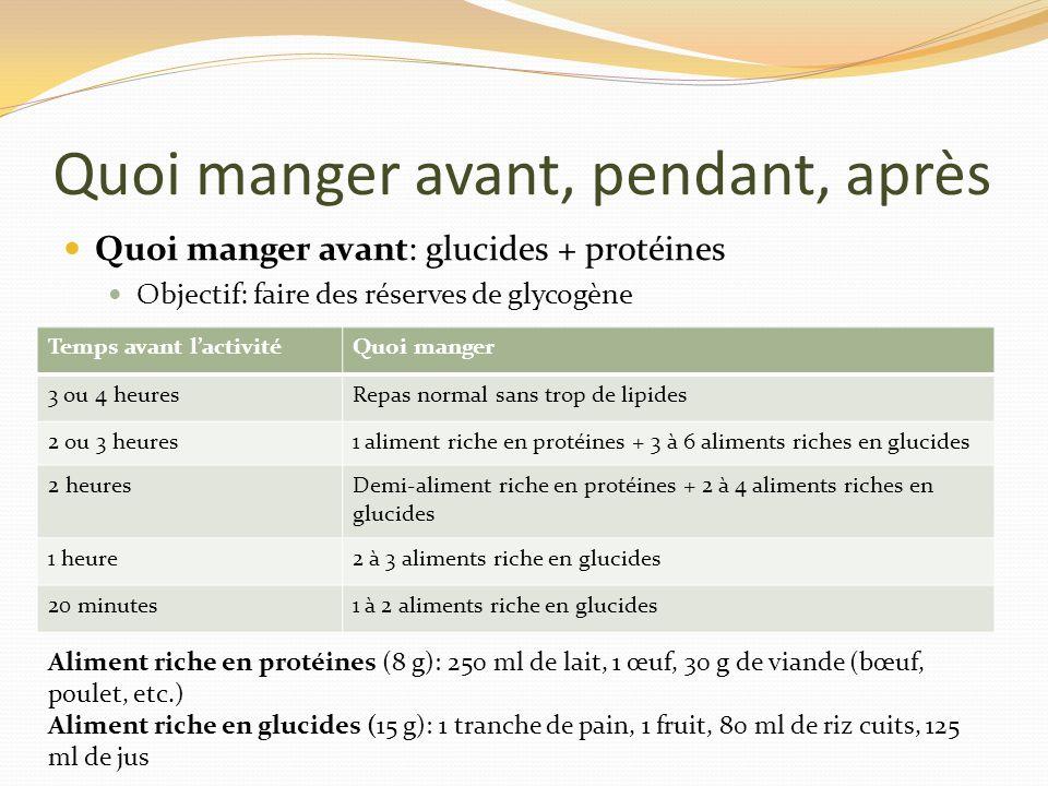 Quoi manger avant, pendant, après Quoi manger avant: glucides + protéines Objectif: faire des réserves de glycogène Temps avant lactivitéQuoi manger 3