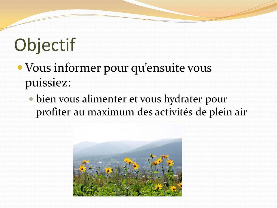 Objectif Vous informer pour quensuite vous puissiez: bien vous alimenter et vous hydrater pour profiter au maximum des activités de plein air