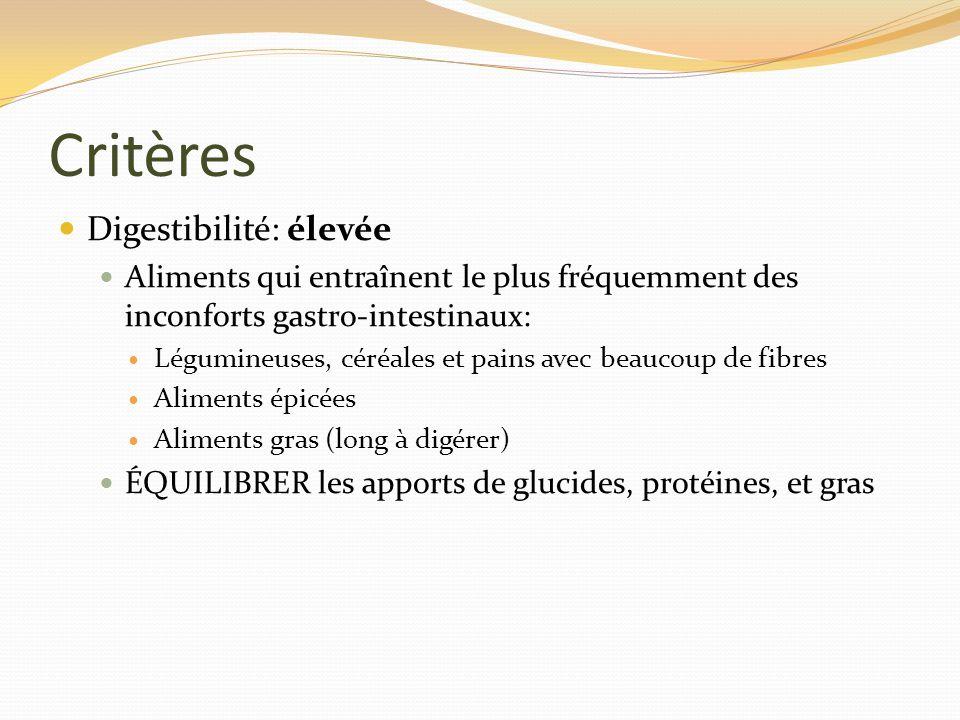 Critères Digestibilité: élevée Aliments qui entraînent le plus fréquemment des inconforts gastro-intestinaux: Légumineuses, céréales et pains avec bea