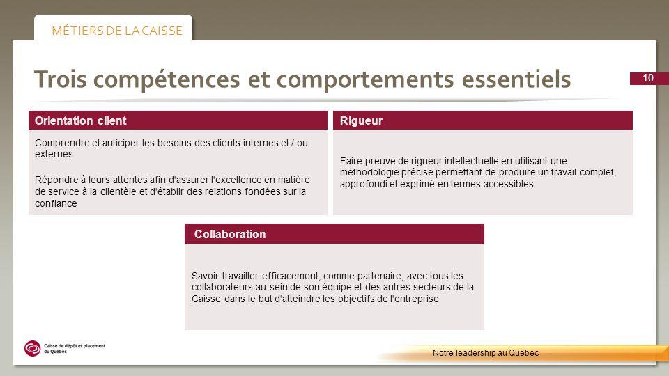 Trois compétences et comportements essentiels Orientation client Comprendre et anticiper les besoins des clients internes et / ou externes Répondre à
