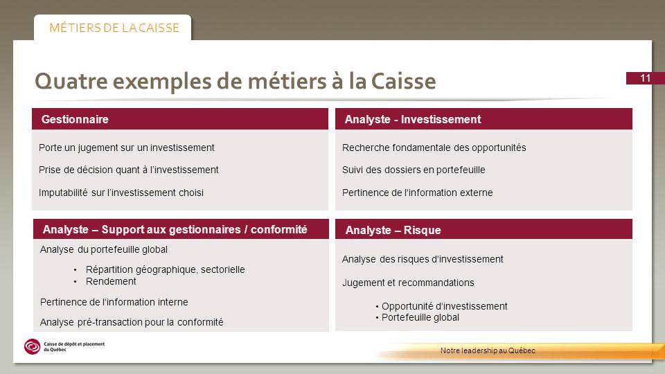 Quatre exemples de métiers à la Caisse Analyste - Investissement Recherche fondamentale des opportunités Suivi des dossiers en portefeuille Pertinence