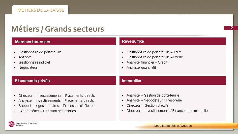 Métiers / Grands secteurs Marchés boursiers Gestionnaire de portefeuille Analyste Gestionnaire indiciel Négociateur Revenu fixe Gestionnaire de portef