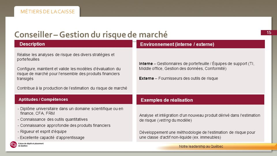 Conseiller – Gestion du risque de marché Environnement (interne / externe) Interne – Gestionnaires de portefeuille / Équipes de support (TI, Middle of
