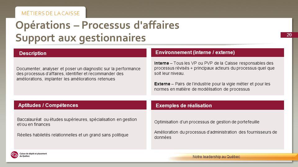 Opérations – Processus d affaires Support aux gestionnaires Environnement (interne / externe) Interne – Tous les VP ou PVP de la Caisse responsables des processus révisés + principaux acteurs du processus quel que soit leur niveau.