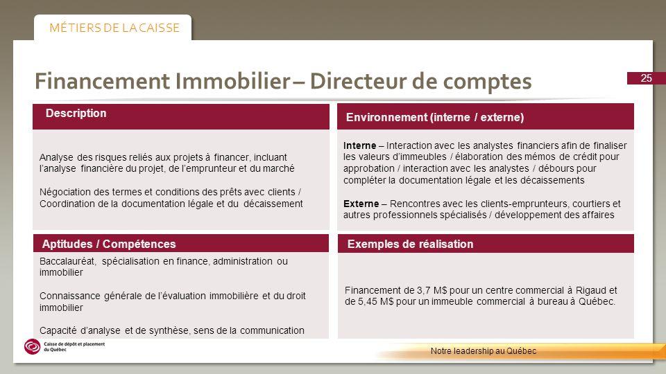 Financement Immobilier – Directeur de comptes MÉTIERS DE LA CAISSE Notre leadership au Québec 25 Environnement (interne / externe) Interne – Interacti