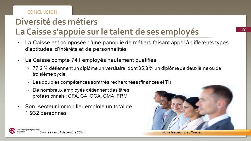 Diversité des métiers La Caisse s'appuie sur le talent de ses employés CONCLUSION Notre leadership au Québec 27 La Caisse est composée d'une panoplie