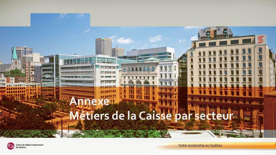 Annexe Métiers de la Caisse par secteur Notre leadership au Québec