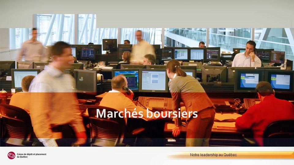 Marchés boursiers Notre leadership au Québec