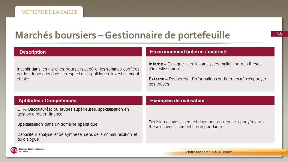 Marchés boursiers – Gestionnaire de portefeuille Environnement (interne / externe) Interne – Dialogue avec les analystes, validation des thèses dinves