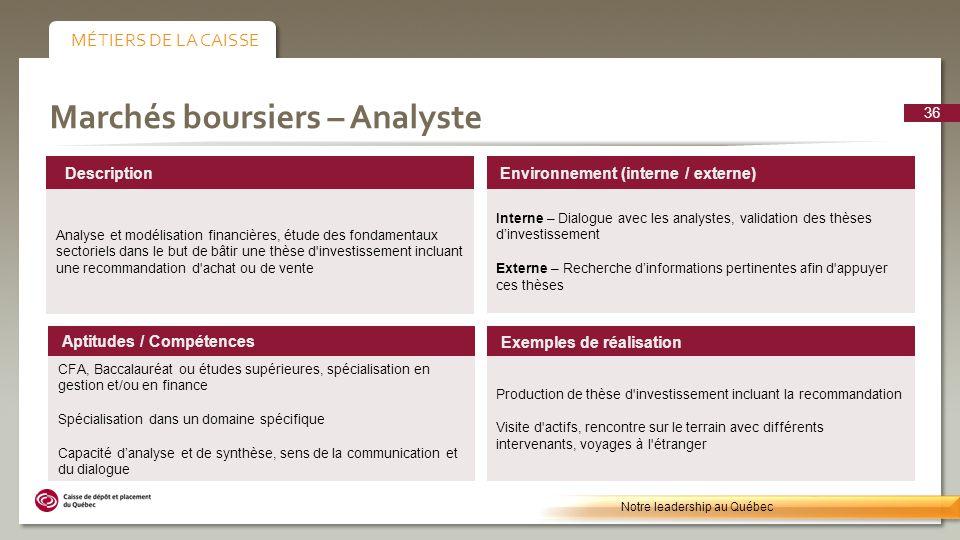 Marchés boursiers – Analyste Environnement (interne / externe) Interne – Dialogue avec les analystes, validation des thèses dinvestissement Externe –