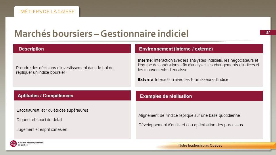 Marchés boursiers – Gestionnaire indiciel Environnement (interne / externe) Interne: Interaction avec les analystes indiciels, les négociateurs et l'é