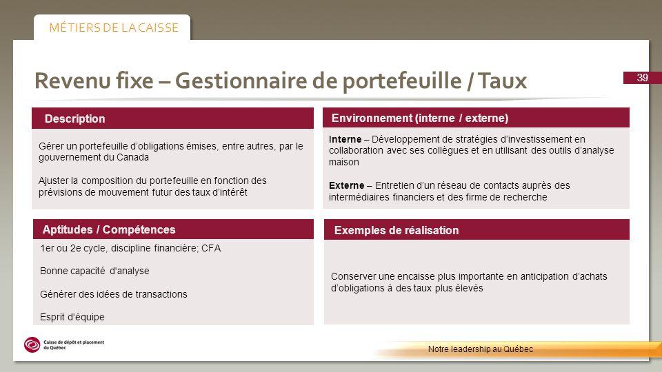 Revenu fixe – Gestionnaire de portefeuille / Taux Environnement (interne / externe) Interne – Développement de stratégies dinvestissement en collabora