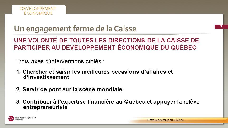 Les métiers de la Caisse Notre leadership au Québec
