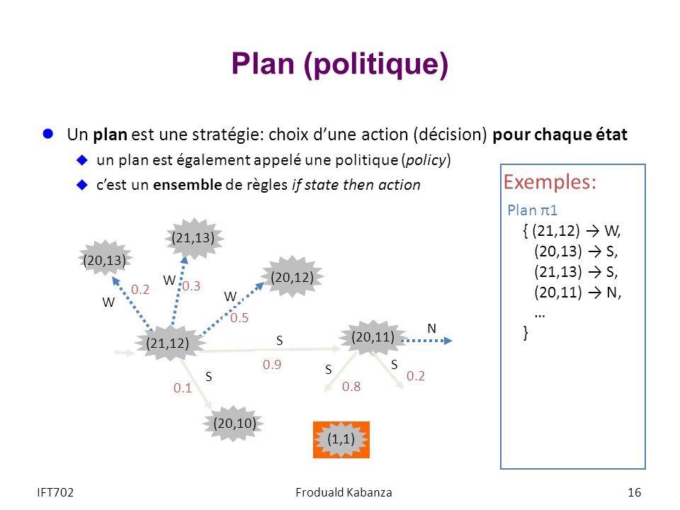 N Plan (politique) Un plan est une stratégie: choix dune action (décision) pour chaque état un plan est également appelé une politique (policy) cest u