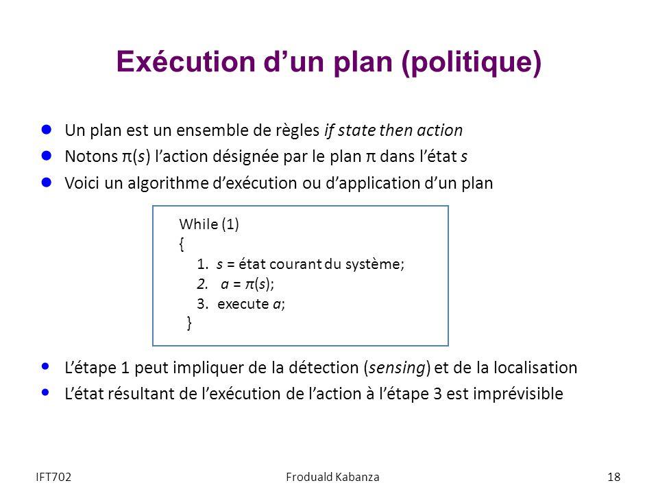 Exécution dun plan (politique) Un plan est un ensemble de règles if state then action Notons π(s) laction désignée par le plan π dans létat s Voici un