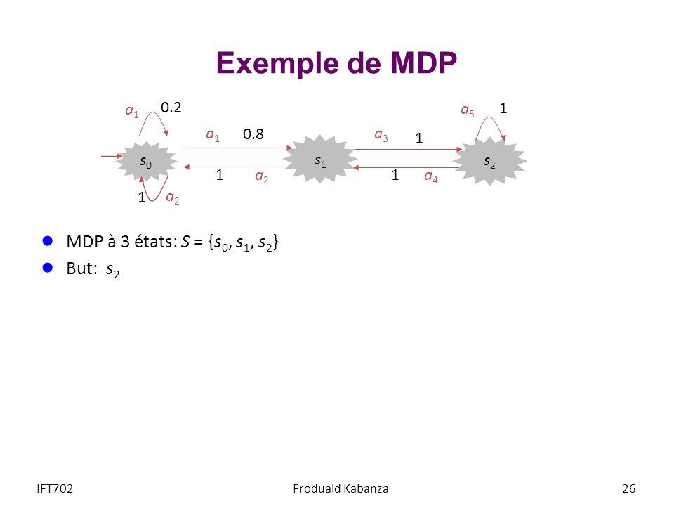 MDP à 3 états: S = {s 0, s 1, s 2 } But: s 2 a2a2 1 a1a1 0.2 a5a5 1 a3a3 1 a4a4 1 0.8 a1a1 a2a2 1 Exemple de MDP s2s2 s1s1 s0s0 IFT702Froduald Kabanza