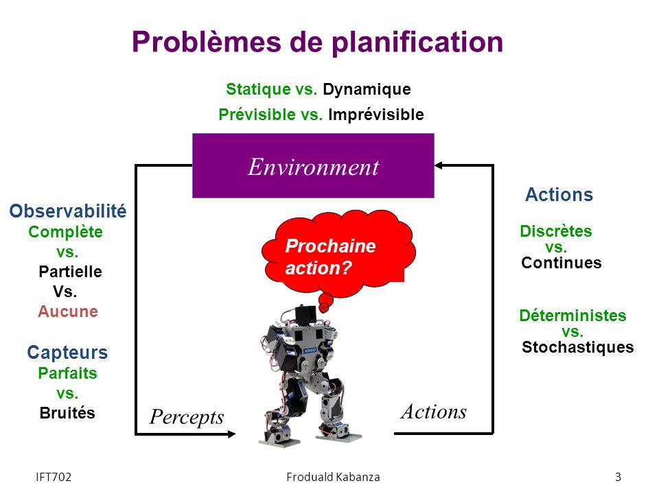 Problèmes de planification Prochaine action? Percepts Actions Environment Statique vs. Dynamique Observabilité Complète vs. Partielle Vs. Aucune Capte