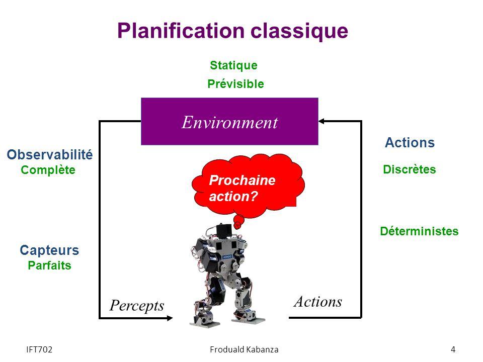 Planification classique Prochaine action? Percepts Actions Environment Statique Observabilité Complète Capteurs Parfaits Déterministes Discrètes Prévi