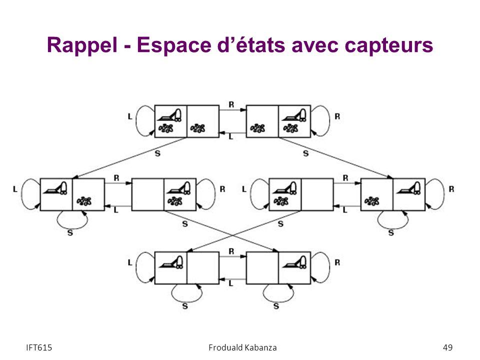 Rappel - Espace détats avec capteurs IFT615Froduald Kabanza49