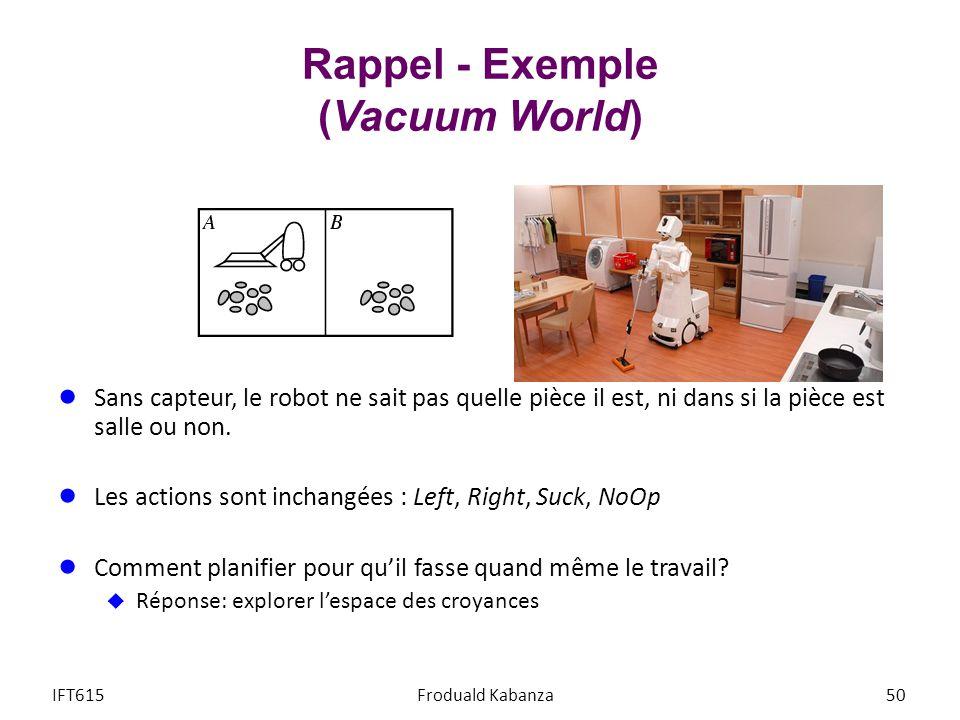 Rappel - Exemple (Vacuum World) Sans capteur, le robot ne sait pas quelle pièce il est, ni dans si la pièce est salle ou non. Les actions sont inchang