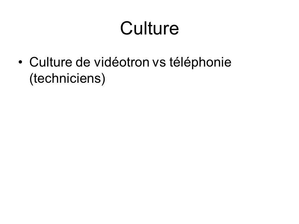 Culture Culture de vidéotron vs téléphonie (techniciens)