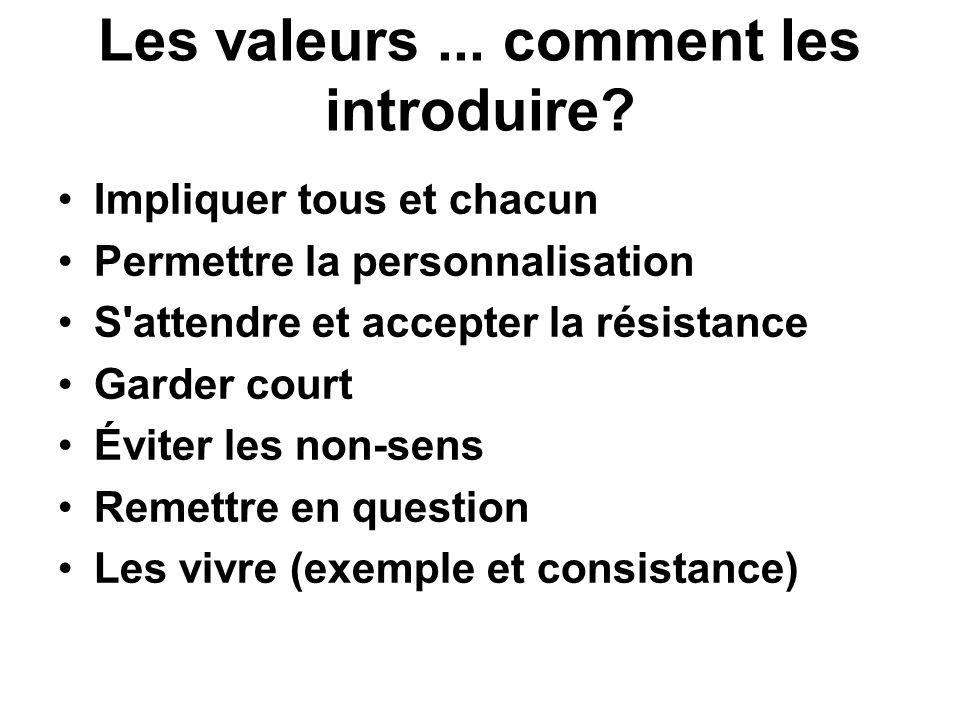 Les valeurs... comment les introduire? Impliquer tous et chacun Permettre la personnalisation S'attendre et accepter la résistance Garder court Éviter
